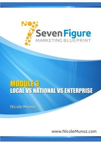 7 Figure Marketing Blueprint - Module 3: Local vs National vs Enterprise