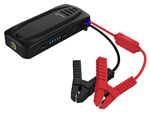 Jump Starter Power Bank 12000mAh, Ivation Car Jump Start Portable Battery Booster, 400 Amps Peak, Jump Starts Your Truck, Van, SUV; Super LED Flashlight, Dual USB Charging Ports for Mobile Devices (Peak Jump Starter 750 compare prices)