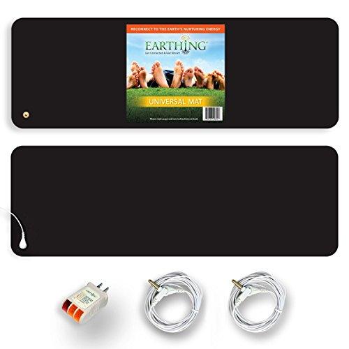 Read About Universal Mat Kit