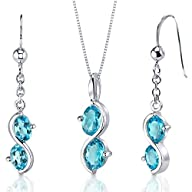 Swiss Blue Topaz Pendant Earrings Nec…