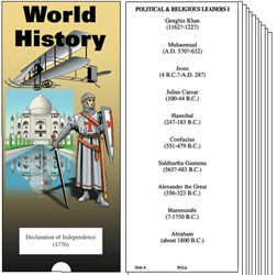Study Slides World History