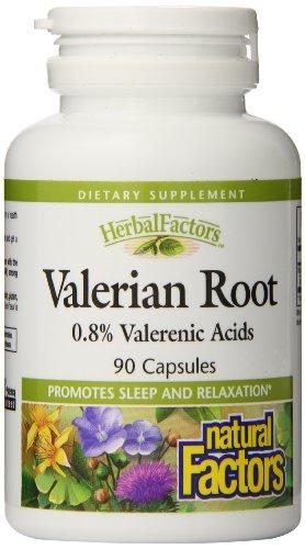 Iu Of Vitamin A