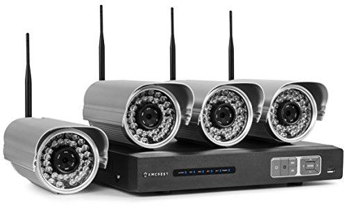 Foscam IP Security