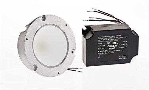 Led Power Supplies 230 Volts W/ Triac Dimming