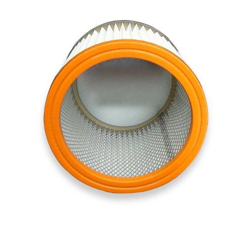 lavabile-filtro-kallefornia-k702-compatibile-con-filtro-rotondo-filtro-per-budget-wvc-1600