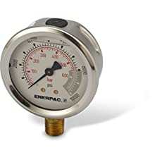 Enerpac G2535L 2 1/2 Inch Hydraulic Pressure Gauge with 0 to 10,000 Pounds Per Square Inch