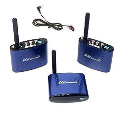 Signstek Pat-530 5.8GHz Wireless AV Sender Transmitter 2 Receivers IR Remote Audio Video *Blue*