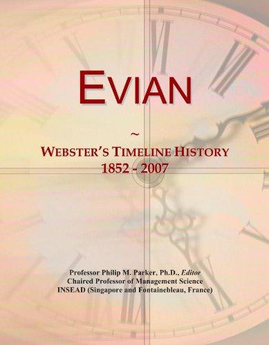 evian-websters-timeline-history-1852-2007