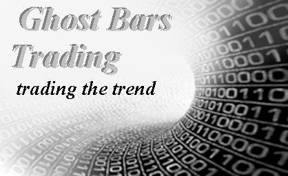 Ghost Trend Bars & Market Analytics Autotrading Black Box Software