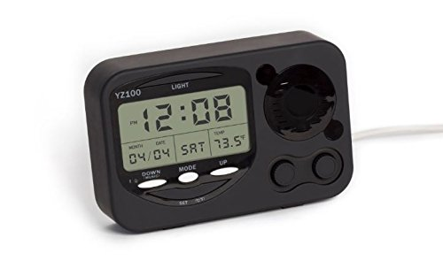 Cheapest Prices! Alarm Clock to Hide Your Nest Cam/Dropcam Turn Your Nest Cam/Dropcam Into a Spy Cam...