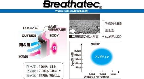 東レの新素材「Breathatec使用の快適透湿性レインウェア