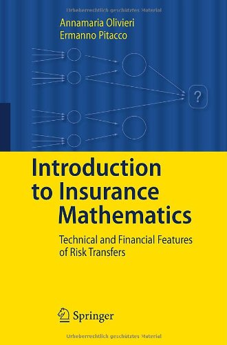 finance introduction to insurance