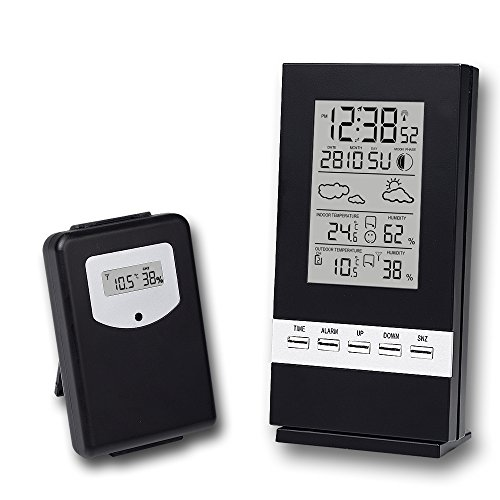 Remote Temperature And Humidity Monitoring front-1065126