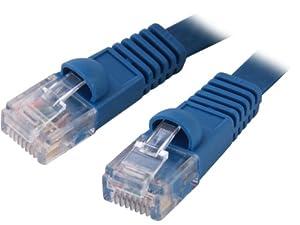 Coboc Cable Sale