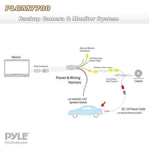 pyle backup camera wiring diagram arbortech us rh arbortech us Backup Camera Monitor Rear View Mirror Camera