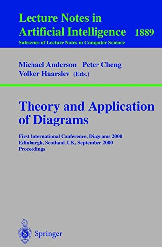 Theory and Application of Diagrams: First International Conference, Diagrams 2000, Edinburgh, Scotland, UK, September 1-