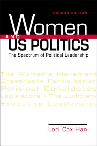 Women & U.S. Politics: The Spectrum of Political Leadership