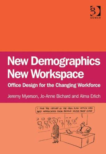 Workspace Property