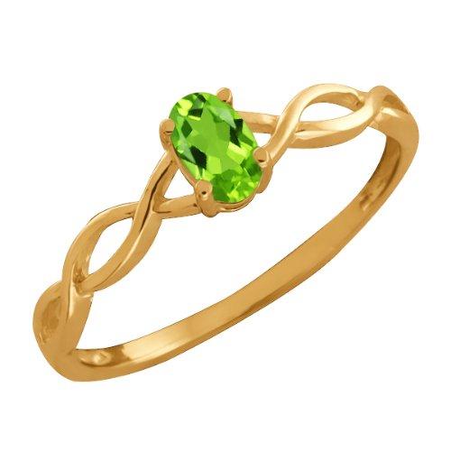 0.26 Ct Oval Green Peridot 18k Yellow Gold Ring