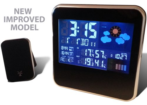 Weather-Station-With-Outdoor-Sensor-Transmitter-Wireless-Weather-Station-Gadget-by-Think-Gizmos-Trademark-Protected