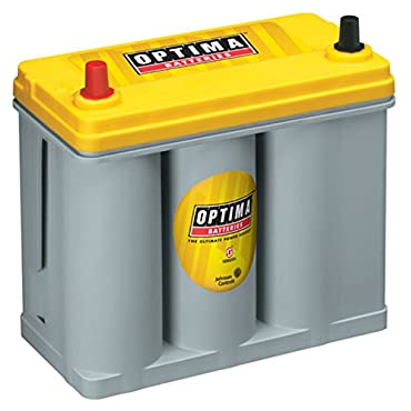 Optima 8171-767 YellowTop Prius Battery (DS46B24R)