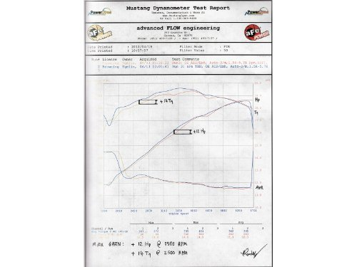 aFe 46-32007 Silver Bullet Throttle Body Spacer for Dodge Challenger V8-5.7/6.1/6.4L