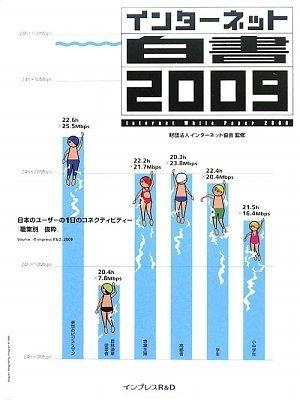 インターネット白書2009(CDROM付)