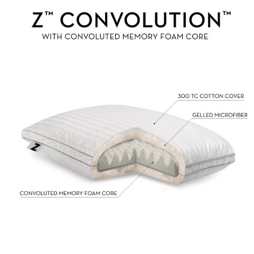 Z by Malouf Convolution Gelled Microfiber with Convoluted Memory Foam Pillow, Standard
