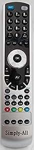Reemplazo mando a distancia para Toshiba 20AR33 de RemotesReplaced