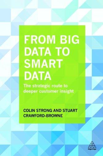 De datos grandes a Smart Data: la ruta estratégica al profundo conocimiento de los clientes