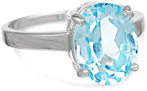 Sterling Silver Oval Blue Topaz Ring, Size 7