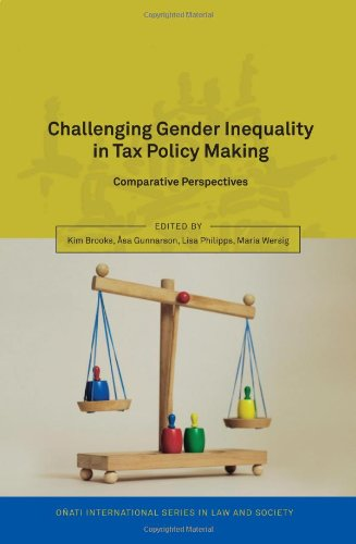 Challenging Gender Inequality in Tax Policy Making: Comparative Perspectives (Onati International Series in Law and Society)
