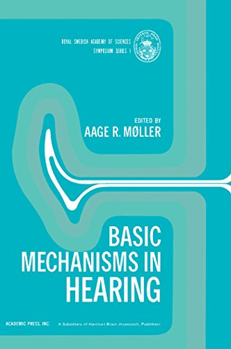 basic-mechanisms-in-hearing-royal-swedish-academy-of-science-symposium