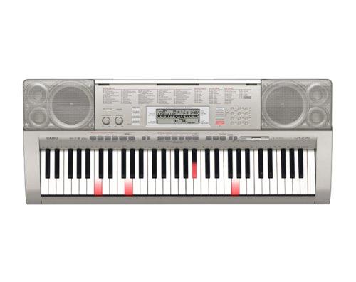 Yamaha dgx640c digital piano cherry for Yamaha dgx640c digital piano cherry