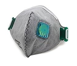 Anti-Dust Anti-Pollution Anti-flu Active Carbon Masks