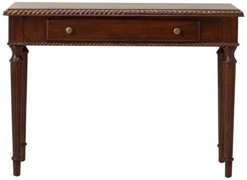 Cheap Cooper Classics® Kent Sofa Console Table (B0012W221U)