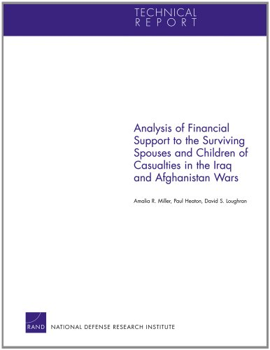 financial analysis of iraq Analysis interpretation of the news based on evidence, including data, as well as anticipating how events might unfold based on past events us financial sanctions on iran net a freshly minted.