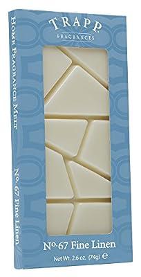Trapp Home Fragrance Melt