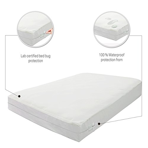 Continental sleep mattress or box spring protector covers for Bed bug mattress and box spring protector
