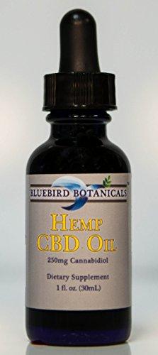 250Mg Cannabidiol - Hemp Cbd Oil