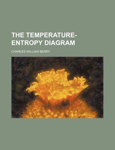 The temperature-entropy diagram