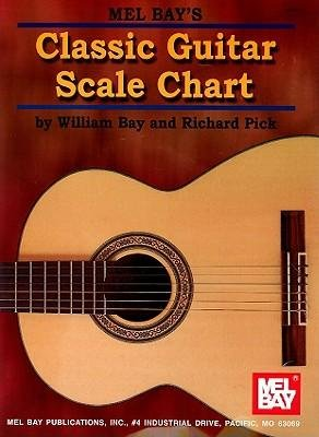 [(Classic Guitar Scale Chart )] [Author: William Bay] [Feb-2003] (Classic Guitar Scale Chart compare prices)