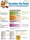 Nutrition Facts Label Poster