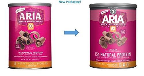 Designer-Protein-Aria
