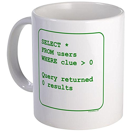 CafePress - Clueless Users - Unique Coffee Mug, 11oz Coffee Cup