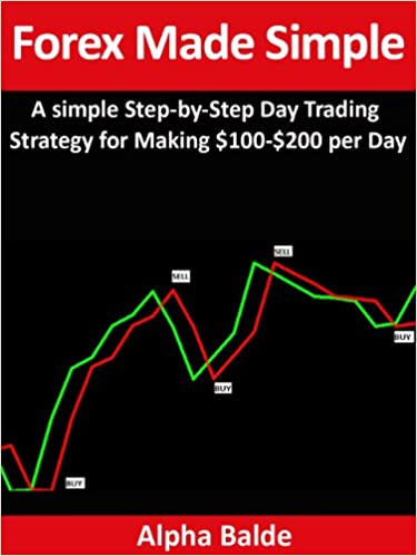 B>Forex Day Trading Mistakes To Avoid - Investopedia