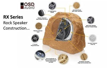 OSD-Audio-RX550-Portable-Speakers