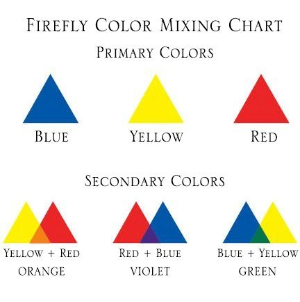 Firefly Colored Lamp Oil Dye Red Blue Amp Yellow Use In