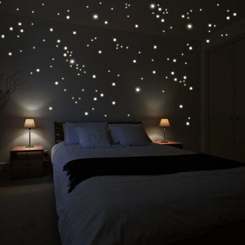 August 2014 | Schlafzimmer Tapete