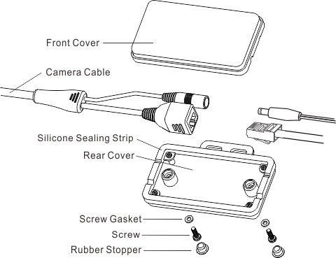 Waterproof Metal Accessory